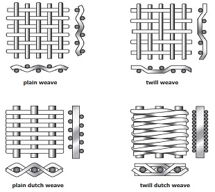 Stainless Steel Wire Mesh Woven Type