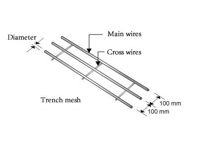 trench rib mesh