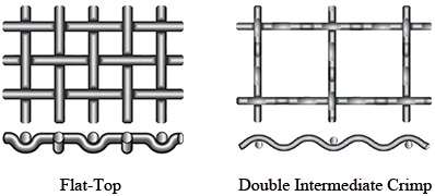 Specifications of Square Wire Mesh