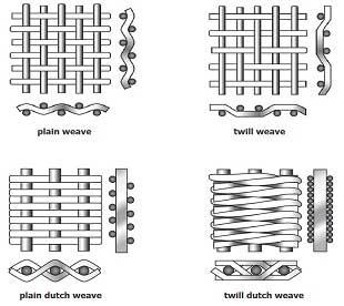 plain weave, twill weave, plain dutch weave, twill dutch weave,Stainless Steel Wire Mesh