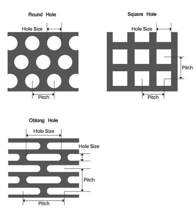 Pitch of perforated metal product