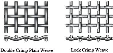 Square Wire Mesh Weaving type